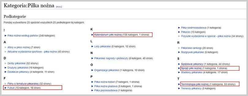 wikipedia kategoria piłka nożna wynik wyszukiwania